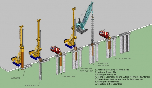 Case Foundation - Secant Pile Wall Animations